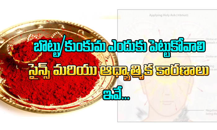TeluguStop.com - Scientific Reason Behin Hindus Applying Kunkumaon Forehead