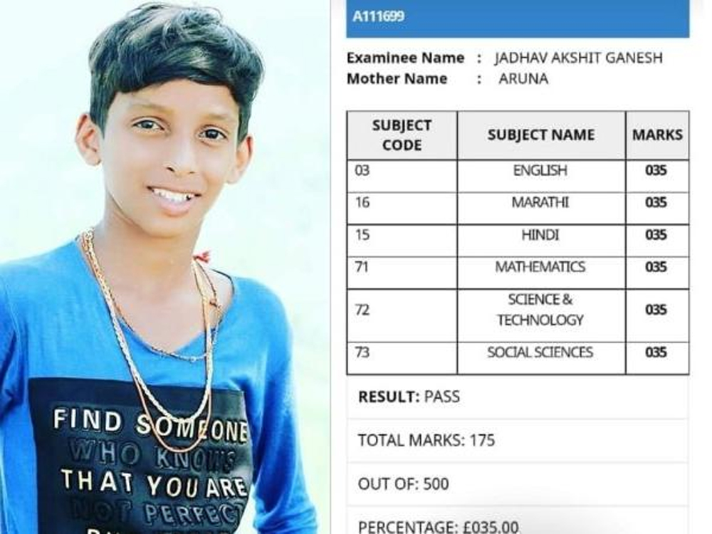 Mumbai Boy Gets 35 Marks Out Of 100 In All The Subjects - Telugu Viral News Mumbai Boy Gets 35 Marks Out Of 100 In All The Subjects -