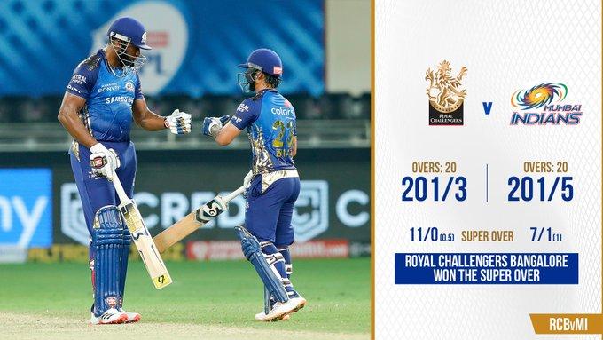 TeluguStop.com - MI Vs RCB, IPL 2020: RCB Grabs A Thrilling Super-over Win From MI-General-English-Telugu Tollywood Photo Image
