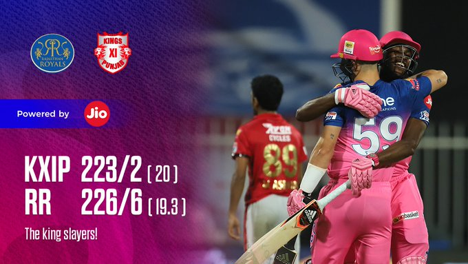 TeluguStop.com - Ipl 2020, Rr Vs Kxip: Rr Records The Highest Successful Run-chase In The History Of Ipl