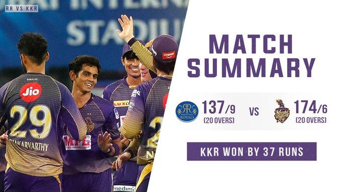 TeluguStop.com - RR Vs KKR, IPL 2020: All-round Kolkata Beats Rajasthan-General-English-Telugu Tollywood Photo Image